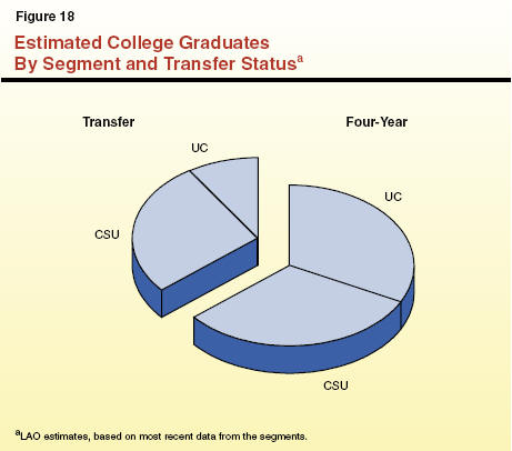 Uc transferable coursework as a high school studetn?...?