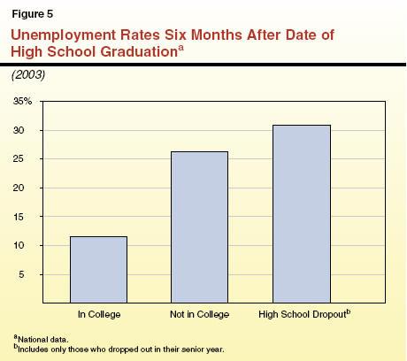 Improving High School: A Strategic Approach