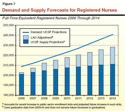 will renewable energy meet future demands for nurse