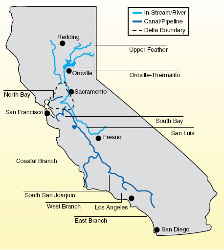 Water Supply in California
