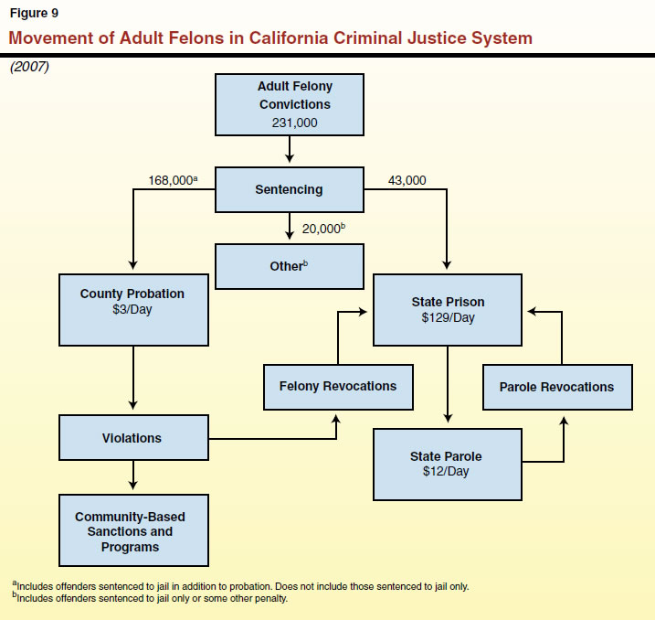 the criminal justice system in the united states Chapter 2- the united states' prison system: by the numbers while the united states' criminal justice system continues to face these significant challenges.