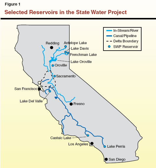 Selected Reservoirs in the State Water Project