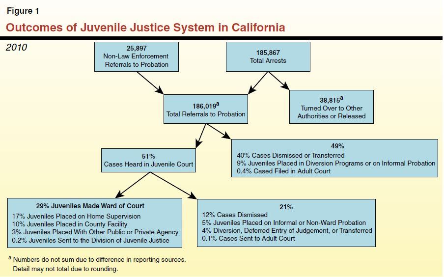 an analysis of the problems in juvenile delinquency Juvenile crime issues in today's criminal justice system 18893 words  essay  on the history and evolution of the juvenile justice system 1368 words | 6.