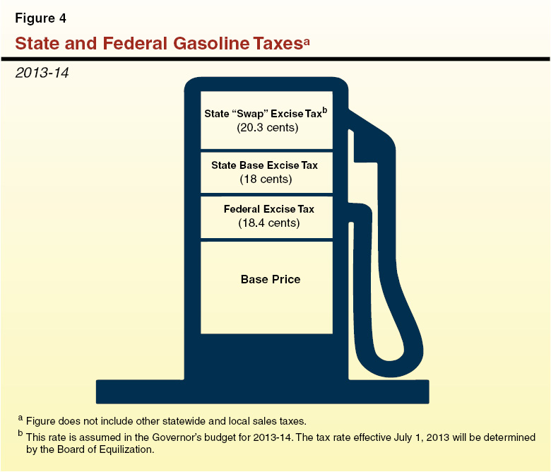 LAO 2013-14 Budget Analysis Series: Transportation Proposals