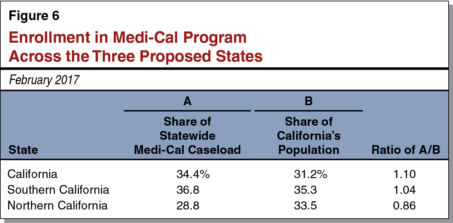 California richest state