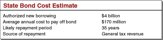 State Bond Cost Estimate