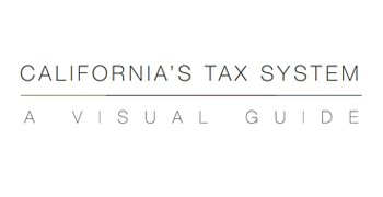 Image - California's Tax System: A Visual Guide