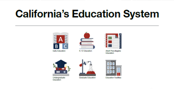 Image - California's Eduction System: A 2019 Guide