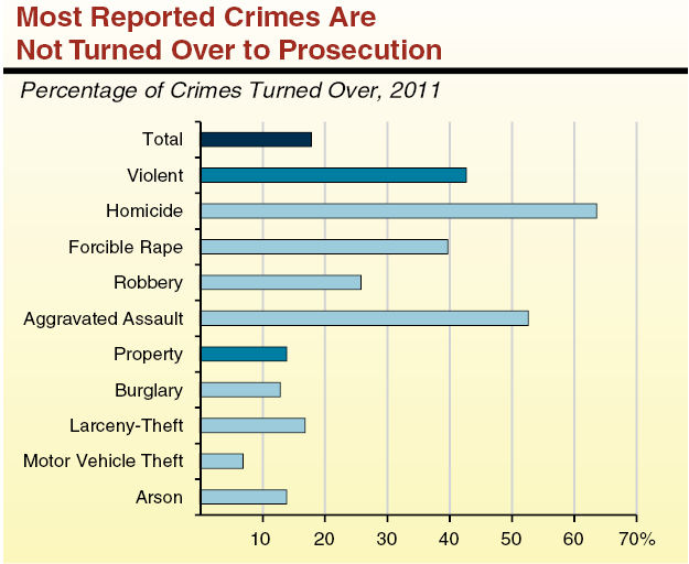 the crimes in the criminal law of the united states [a brief comparative summary of the criminal of the criminal law of the] united states criminal codes that abolish common-law crimes and.