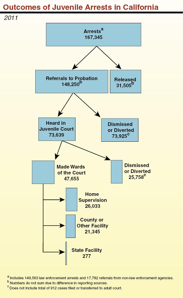Criminal Law - How Long Does A Criminal Trial Last ...