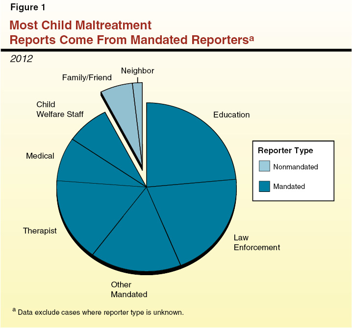 mandatory reporting of child maltreatment To report a case of child abuse or neglect, contact the county or tribe where the child or child's family lives if the agency is not known, contact the closest county select your agency from the dropdown to view the contact information.
