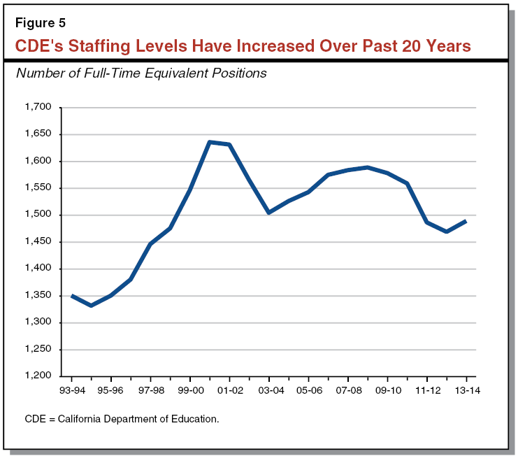 the effects of staffing levels on The effects of staffing on patient care - in  registered nurses know and continue to reiterate the importance of safe staffing levels in health care facilities.