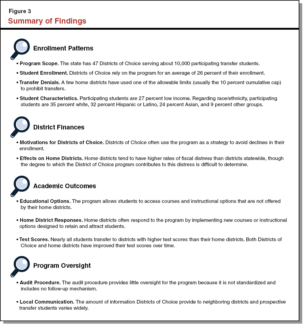 evaluation of the school district of choice program figure 3 summary of findings