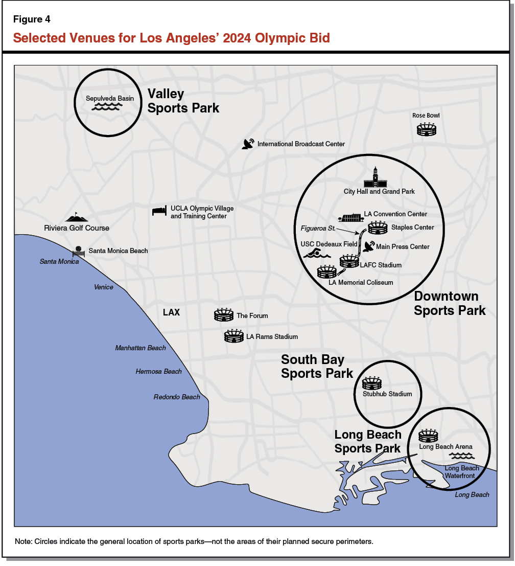 Figure 4 Selected Venues for Los Angeles' 2024 Olympic Bid