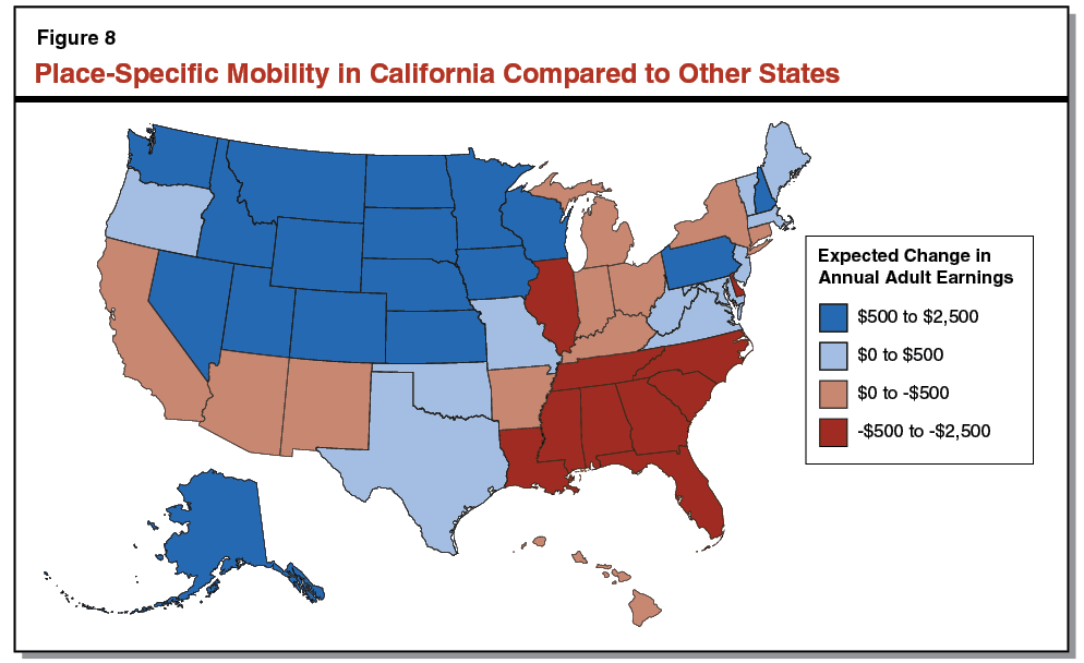 Figure 8 - Place-Specific Mobility in California Compared to Other States