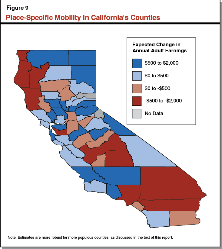 Figure 9 - Place-Specific Mobility in California's Counties