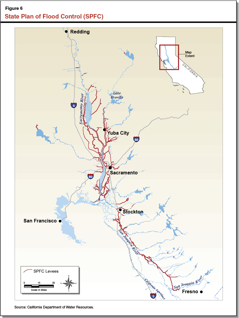 Figure 6: State Plan of Flood Control (SPCF)