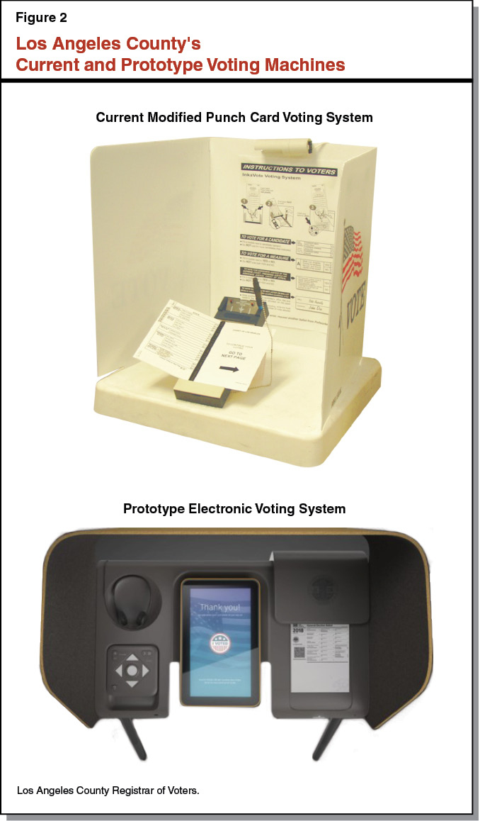Figure 2: Los Angeles County's Current and Prototype Voting Machines