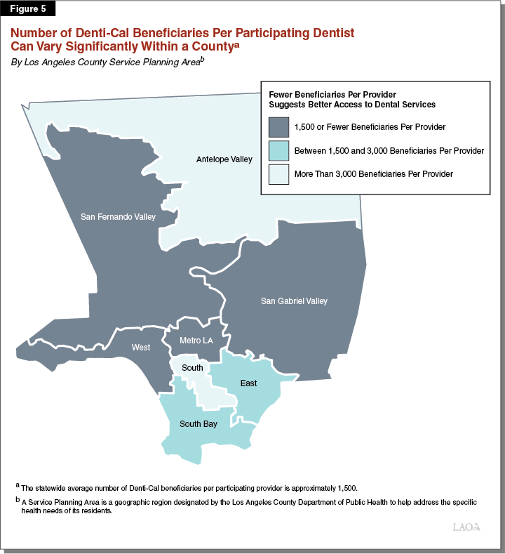 Figure 5 - Number of Denti-Cal Beneficiaries Per Participating Dentist Can Vary Significantly Within a County