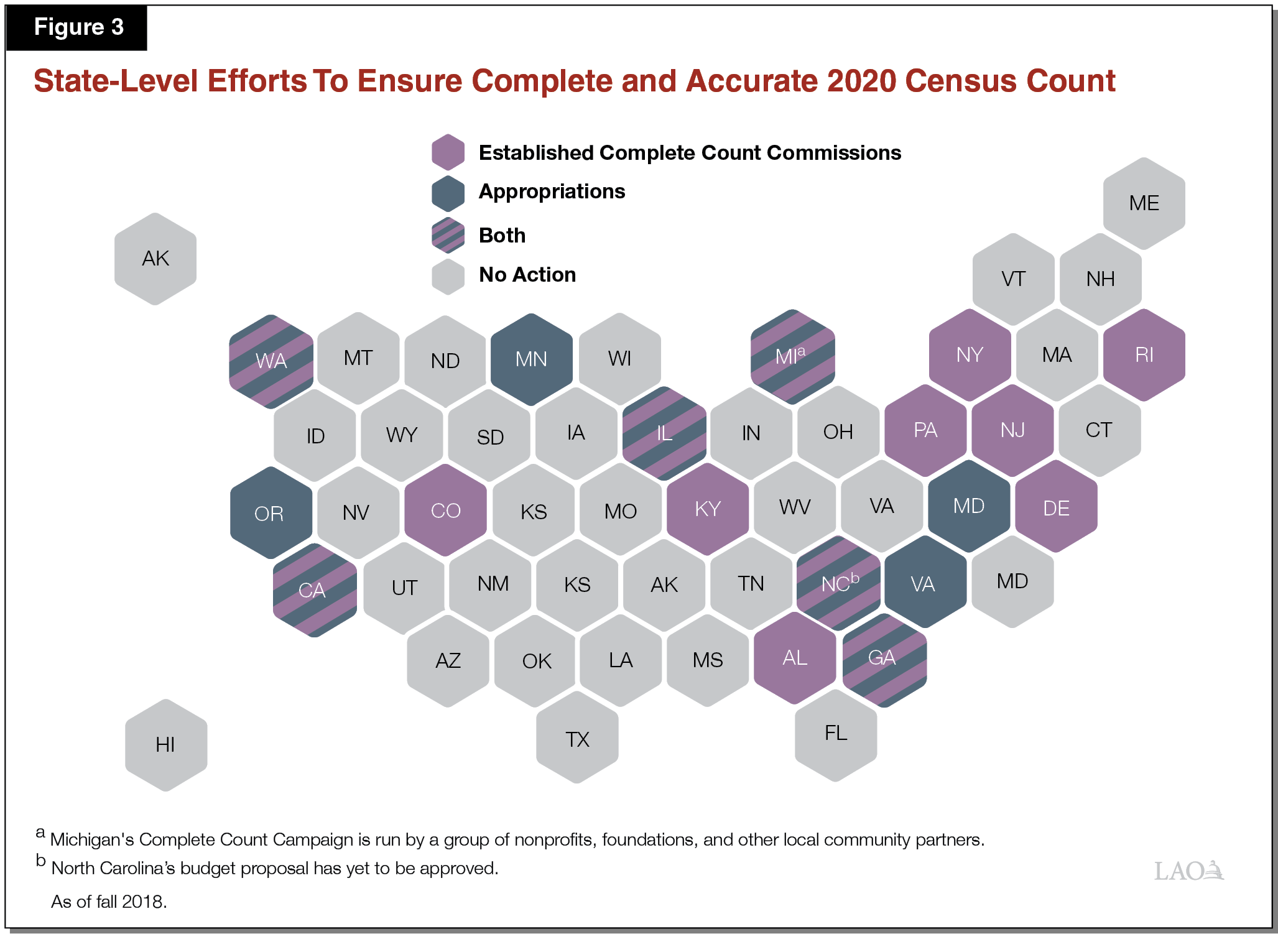 Figure 3 - State-Level Efforts To Ensure Complete and Accurate 2020 Census Count