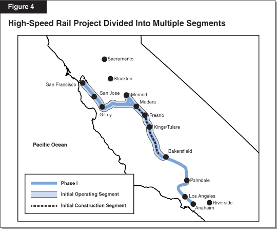 Figure 4 - High-Speed Rail Project Divided into Multiple Segments