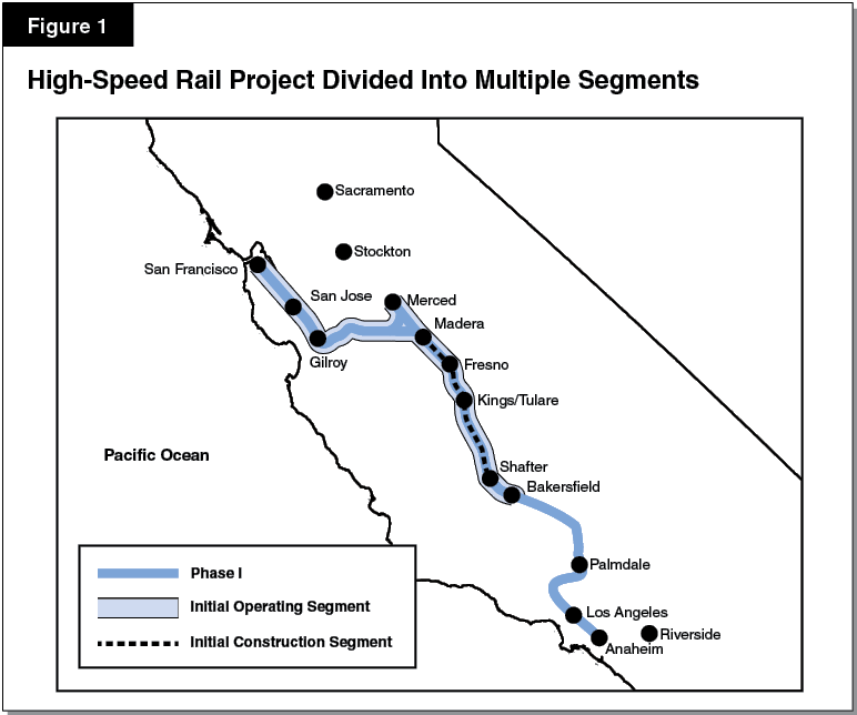 Figure 1_High-Speed Rail Project Divided Into Multiple Segments