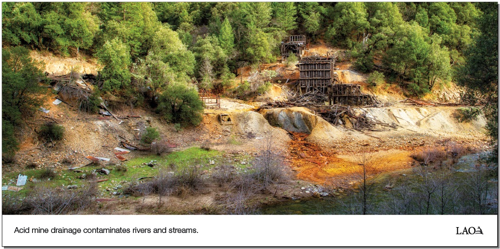 Acid Mine Drainage contaminates rivers and streams